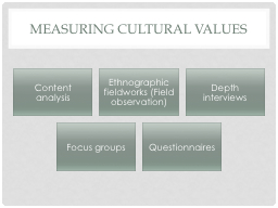 Measuring cultural values PowerPoint PPT Presentation