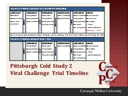 Pittsburgh Cold Study 2