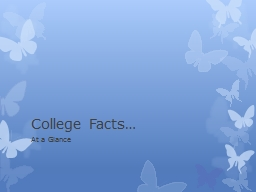 College Facts…