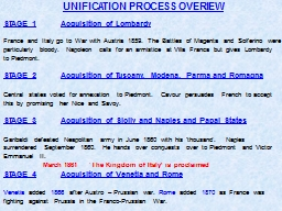 UNIFICATION PROCESS OVERIEW
