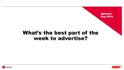 What's the best part of the week to advertise? PowerPoint PPT Presentation