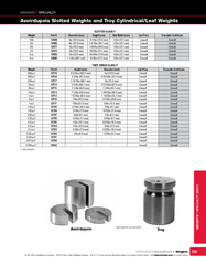 WEI HTS SPECIALT Y NIST  PRECISION Solutions t Weights