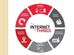 SECURING THE INTERNET OF  THINGS PowerPoint PPT Presentation