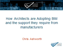 How Architects are Adopting BIM and the support they requir