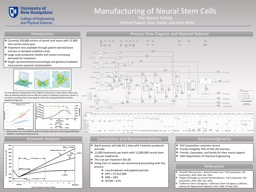 Manufacturing of Neural Stem Cells
