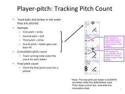 1 Player-pitch: Tracking Pitch