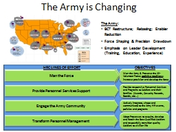 The Army is Changing PowerPoint PPT Presentation