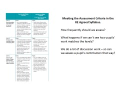 Meeting the Assessment Criteria in the RE Agreed Syllabus.
