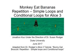 Monkey Eat Bananas
