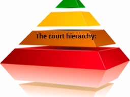 The court hierarchy: PowerPoint PPT Presentation