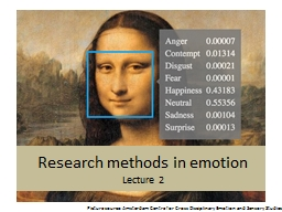 Research methods in emotion
