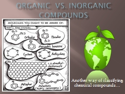 Organic vs. Inorganic Compounds