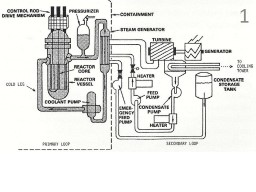 1 -    Condensate pump and feed pump