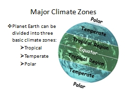 Major Climate Zones PowerPoint PPT Presentation