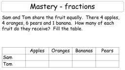Mastery - fractions