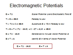 Electromagnetic Potentials