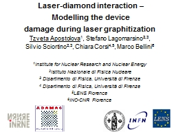 Laser-diamond interaction