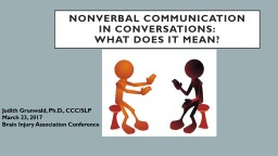 Nonverbal COMMUNICATION PowerPoint PPT Presentation