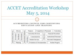ACCREDITING Council for Continuing Education and Training