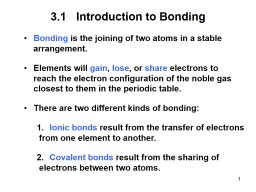 1 3.1	Introduction to Bonding