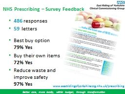 NHS Prescribing – Survey Feedback
