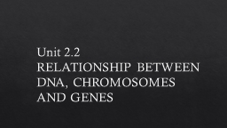 Unit 2.2 RELATIONSHIP  BETWEEN DNA, CHROMOSOMES AND