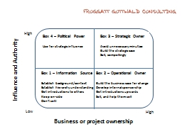 Influence and Authority Business or project ownership
