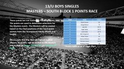 13/U  BOYS SINGLES  MASTERS – SOUTH BLOCK 1 POINTS RACE