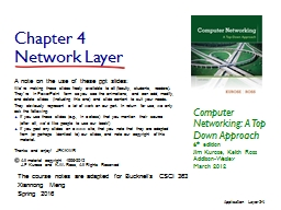 Application Layer 2- 1 Chapter 4