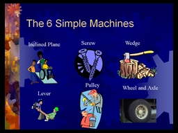 Key POINTS Sowing machines, washer machine, coffee machine, etc. all involve the use of a machine t