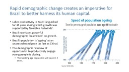 Rapid demographic change creates an imperative for countries to better harness their human capital.