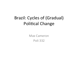 Brazil: Cycles of (Gradual)
