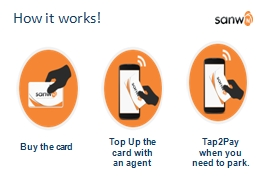 How it works! Tap2Pay when you need to park.