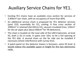 Auxiliary Service Chains for YE1.