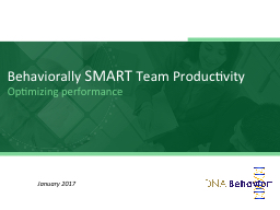 Behaviorally   SMART   Team Productivity PowerPoint PPT Presentation