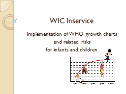 WIC  Inservice Implementation of WHO growth charts