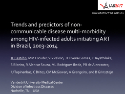 Trends and predictors of non-communicable disease multi-morbidity among HIV-infected adults initiat