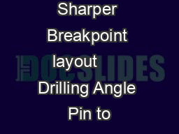 Sharper Breakpoint layout      Drilling Angle Pin to