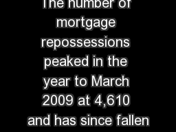 The number of mortgage repossessions peaked in the year to March 2009 at 4,610 and has since fallen PowerPoint PPT Presentation