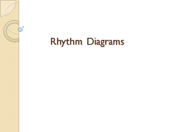 Rhythm Diagrams Duple Meter Rhythms