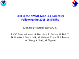 Skill in the NMME Niño-3.4 Forecasts Following the 2015-16 El Niño