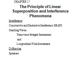 The Principle of Linear Superposition and Interference Phenomena