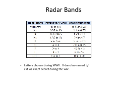 Radar Bands Letters chosen during WWII.  X-band so-named b/c it was kept secret during the war.