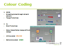 Colour Coding GONE: threading tubes through valves & sensors