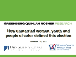 How unmarried  w omen, youth and people of color