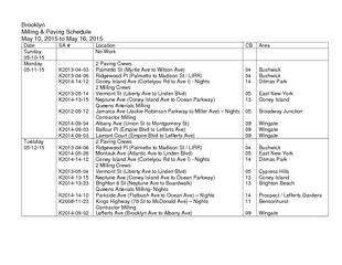 Brooklyn Milling  Paving Schedule May   to May   Date