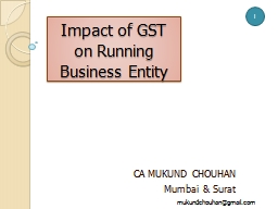 Impact of GST on Running Business Entity