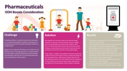 Pharmaceuticals OOH Boosts Consideration