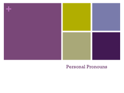 Personal Pronouns First Person