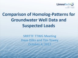 Comparison of Homolog-Patterns for Groundwater Well Data and Suspected Loads